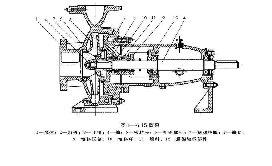 离心泵的结构,工作原理