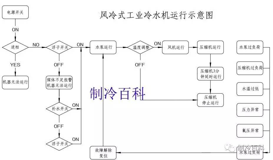 电路 电路图 电子 原理图 927_543